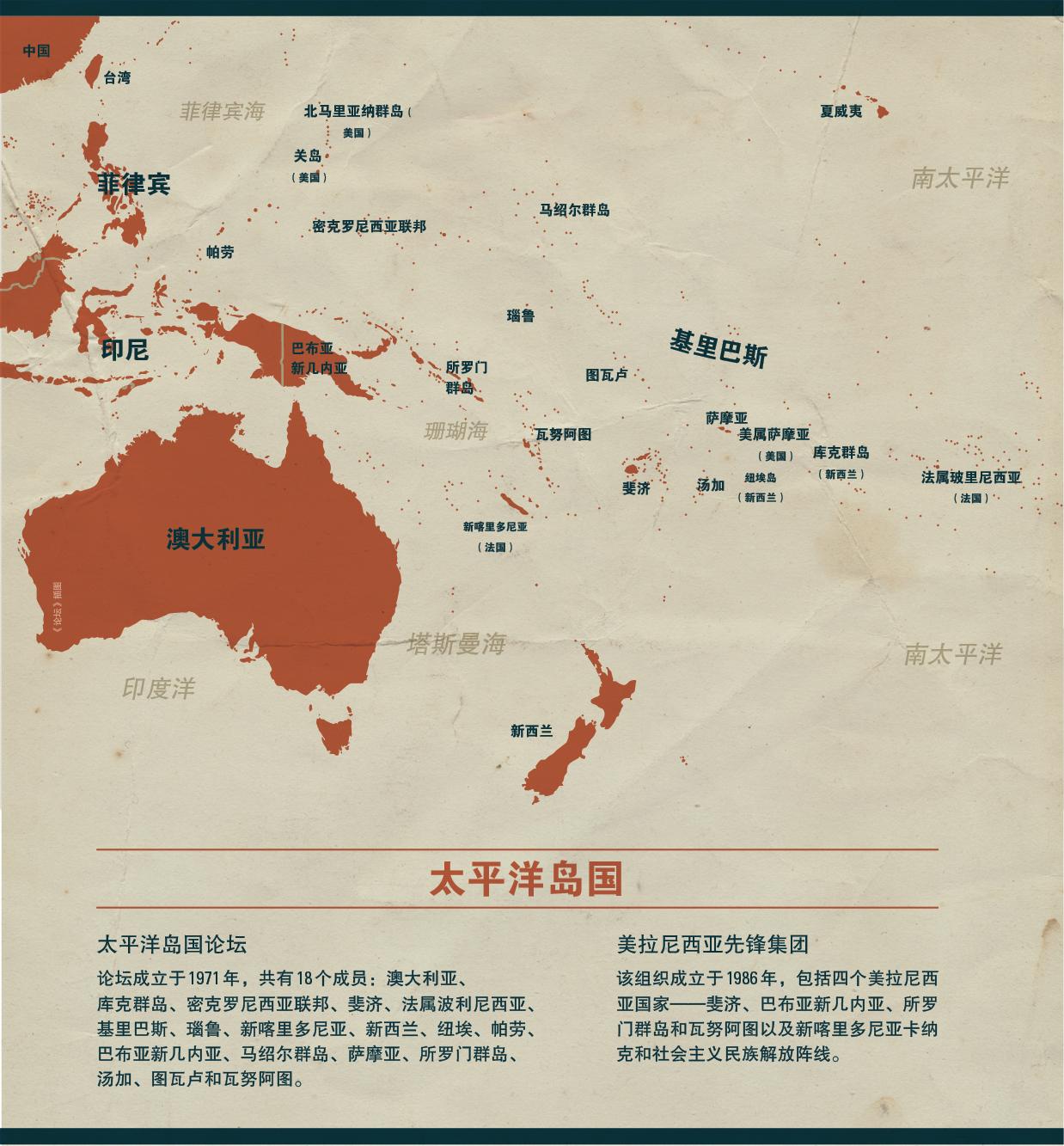 南 太平洋